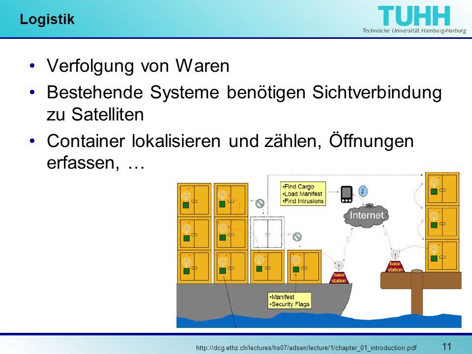 Bestehende Systeme benötigen Sichtverbindung zu Satelliten