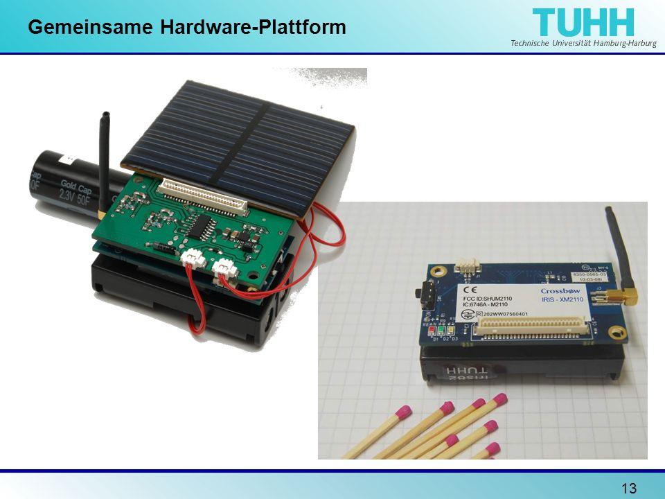 Gemeinsame Hardware-Plattform