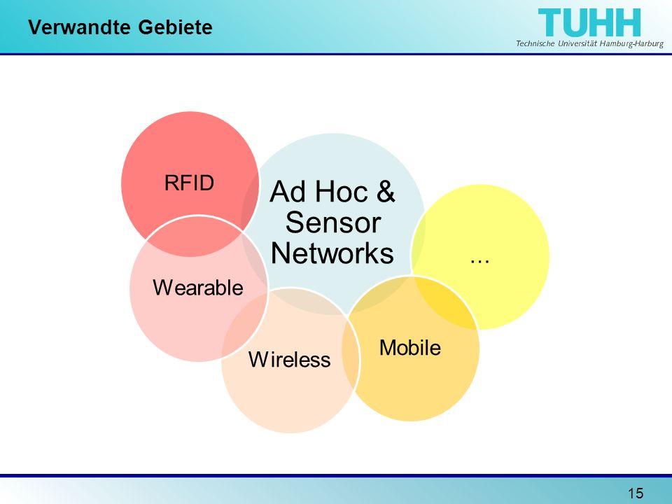 Ad Hoc & Sensor Networks