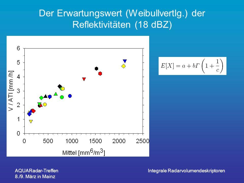 Der Erwartungswert (Weibullvertlg.) der Reflektivitäten (18 dBZ)