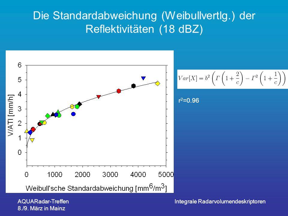 Die Standardabweichung (Weibullvertlg.) der Reflektivitäten (18 dBZ)