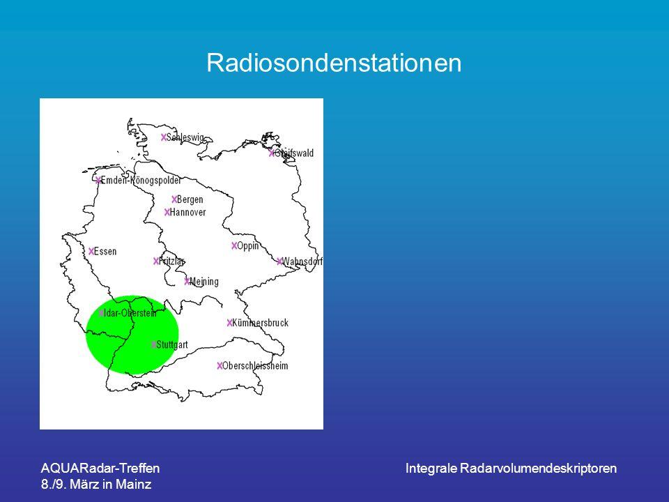 Radiosondenstationen