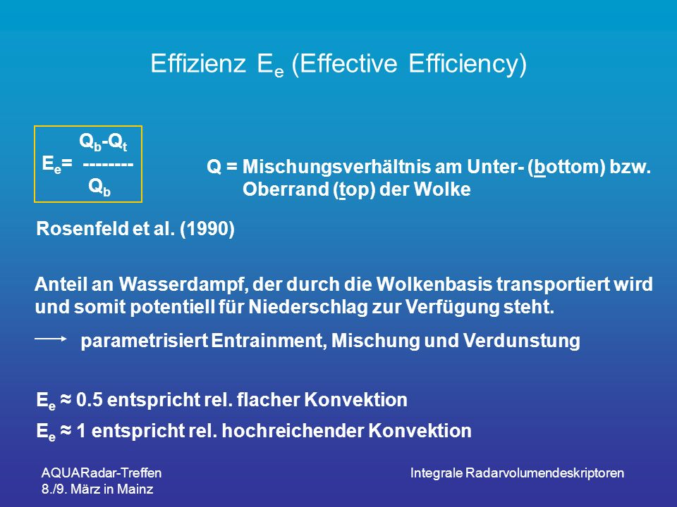 Effizienz Ee (Effective Efficiency)
