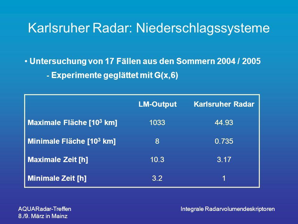Karlsruher Radar: Niederschlagssysteme