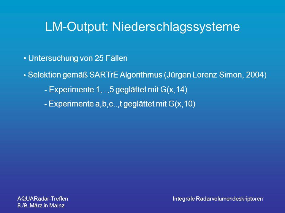 LM-Output: Niederschlagssysteme