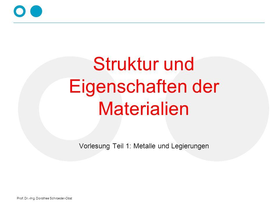 Struktur und Eigenschaften der Materialien Vorlesung Teil 1: Metalle und Legierungen