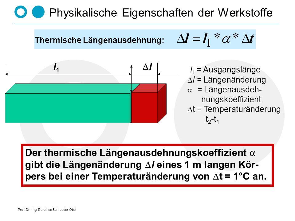 Physikalische Eigenschaften der Werkstoffe