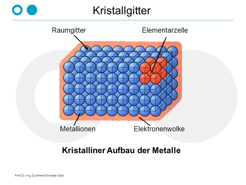 Kristallgitter Kristalliner Aufbau der Metalle Raumgitter