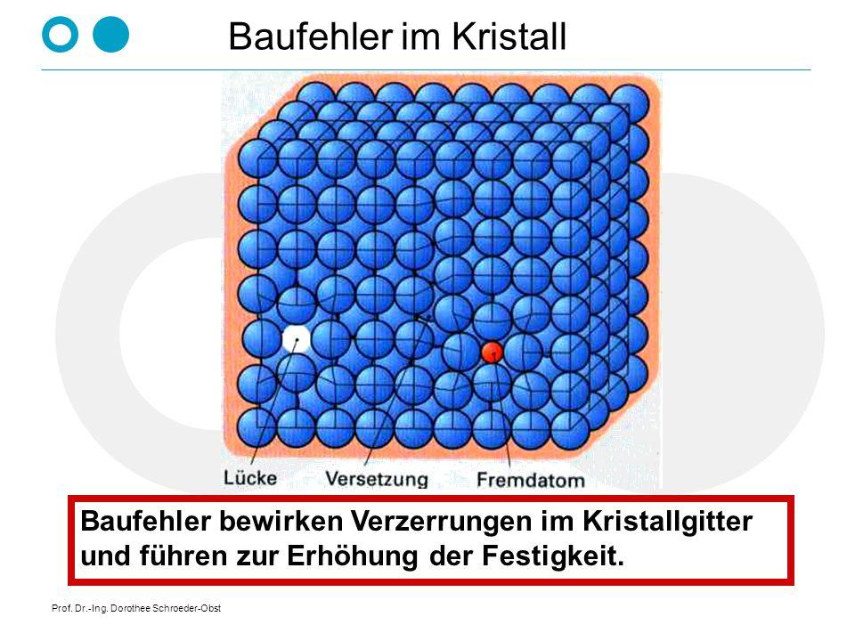 Baufehler im Kristall Baufehler bewirken Verzerrungen im Kristallgitter und führen zur Erhöhung der Festigkeit.