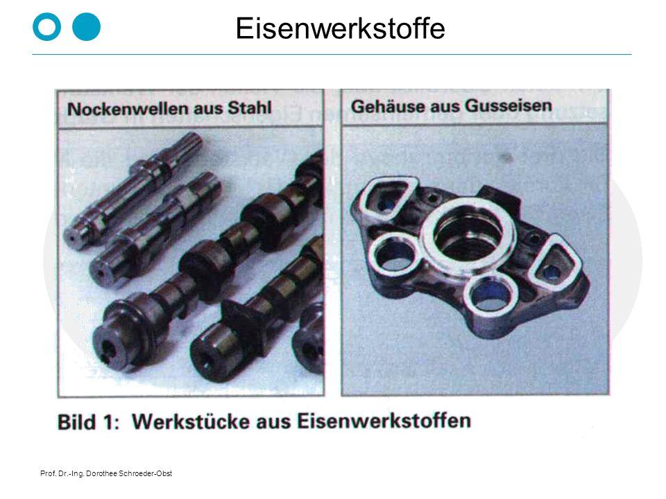 Eisenwerkstoffe Prof. Dr.-Ing. Dorothee Schroeder-Obst