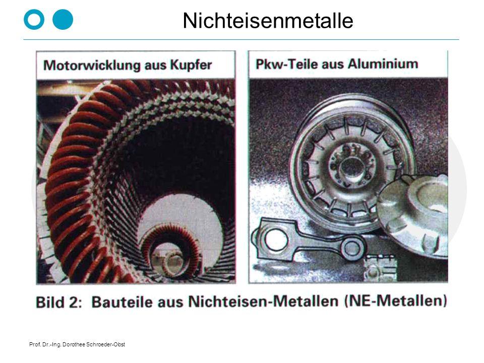 Nichteisenmetalle Prof. Dr.-Ing. Dorothee Schroeder-Obst