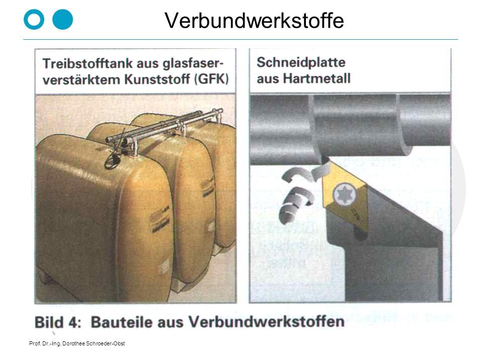 Verbundwerkstoffe Prof. Dr.-Ing. Dorothee Schroeder-Obst