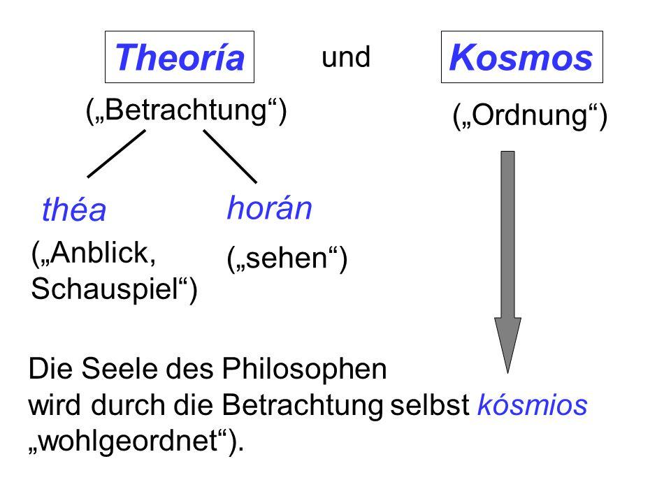 """Theoría Kosmos théa horán und (""""Betrachtung ) (""""Ordnung ) (""""Anblick,"""