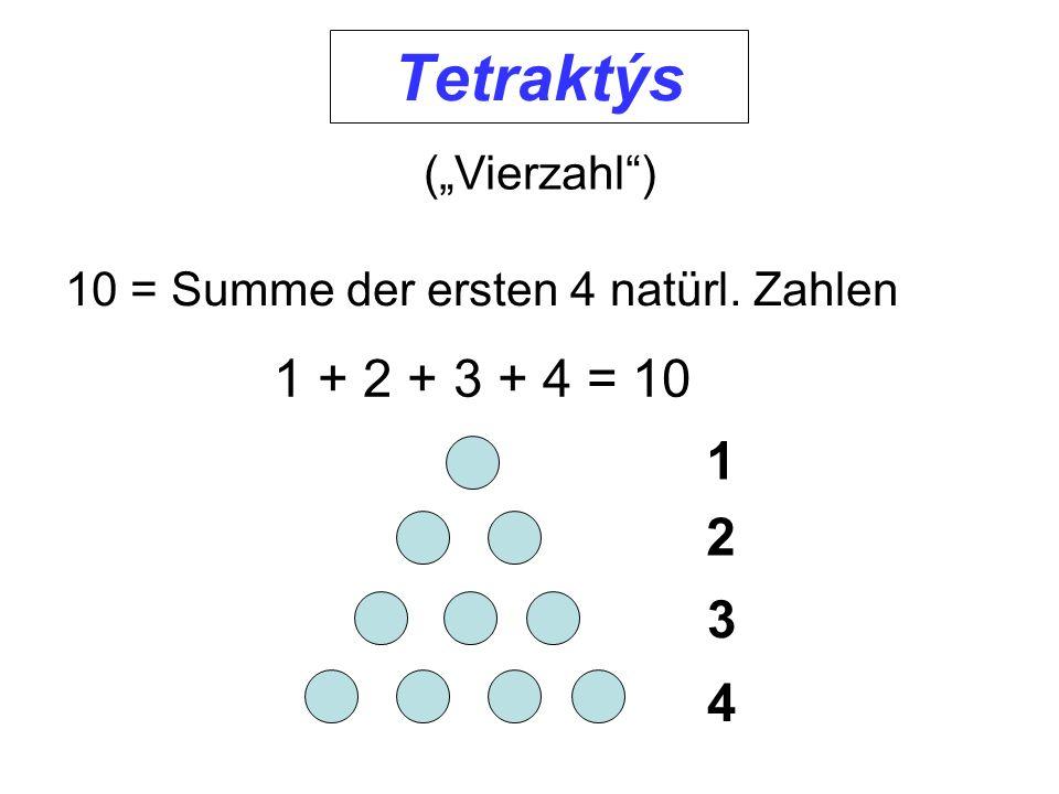 """Tetraktýs 1 + 2 + 3 + 4 = 10 1 2 3 4 (""""Vierzahl )"""