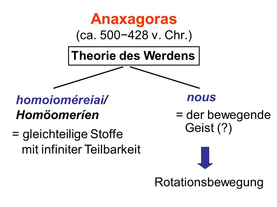 Anaxagoras (ca. 500−428 v. Chr.) Theorie des Werdens nous