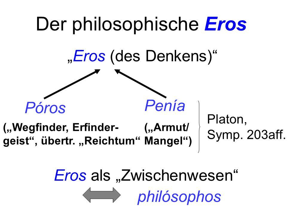 Der philosophische Eros