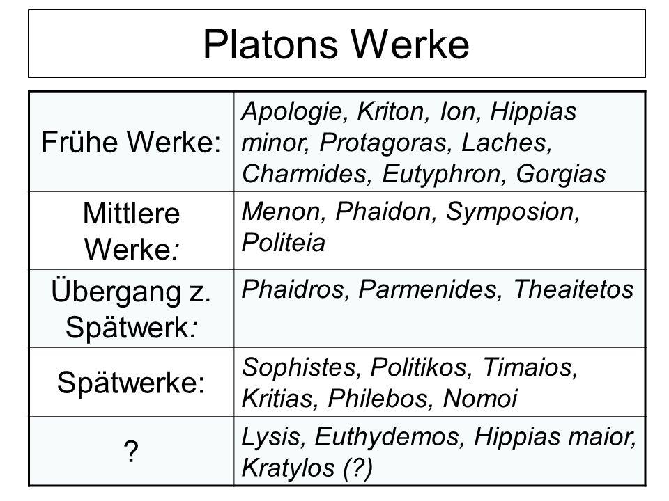 Platons Werke Frühe Werke: Mittlere Werke: Übergang z. Spätwerk: