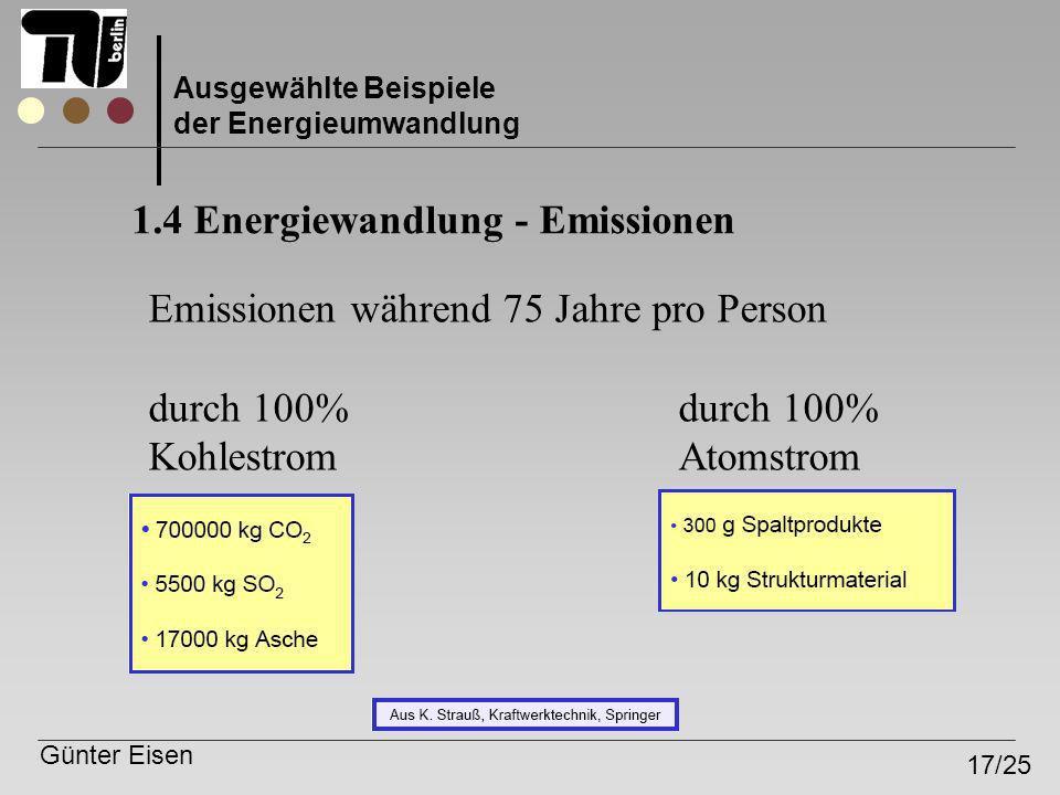 1.4 Energiewandlung - Emissionen