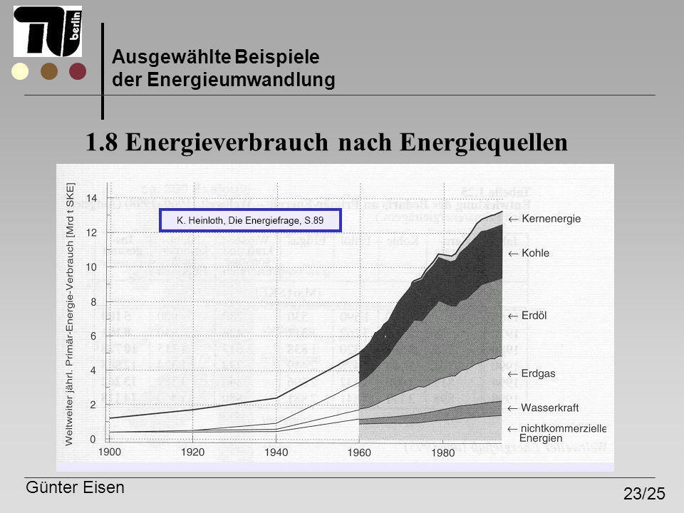 1.8 Energieverbrauch nach Energiequellen