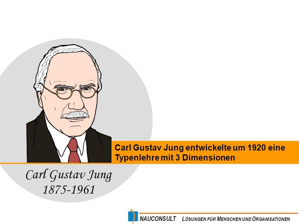 Carl Gustav Jung entwickelte um 1920 eine Typenlehre mit 3 Dimensionen