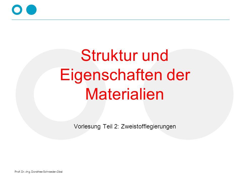 Struktur und Eigenschaften der Materialien Vorlesung Teil 2: Zweistofflegierungen