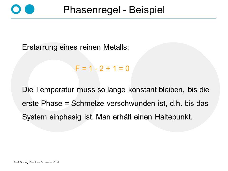 Phasenregel - Beispiel
