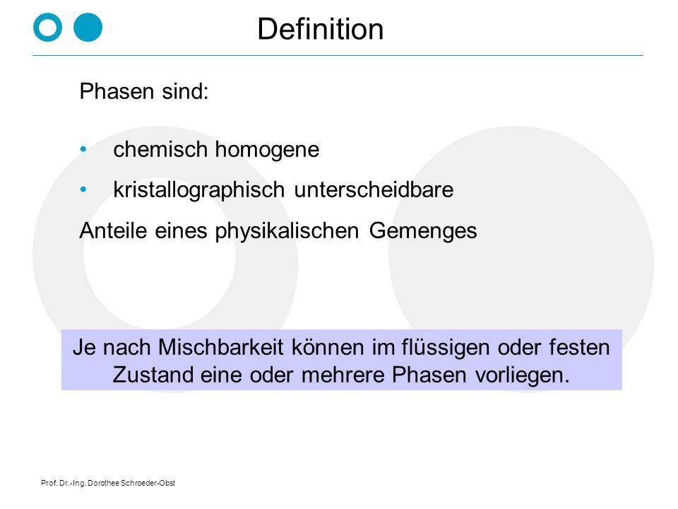 Definition Phasen sind: chemisch homogene