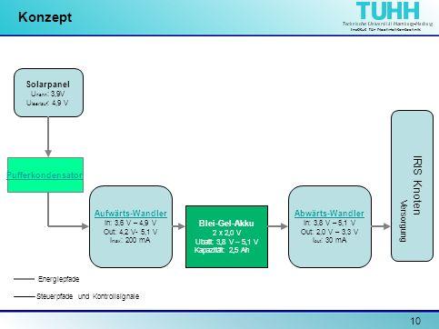 Konzept IRIS Knoten Solarpanel I/O ADC Versorgung Pufferkondensator
