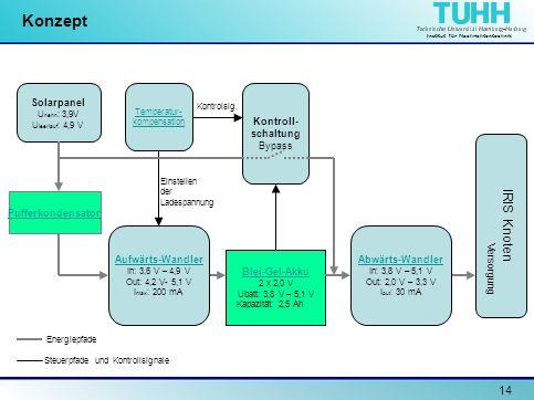 Konzept IRIS Knoten Solarpanel Kontroll- schaltung Bypass
