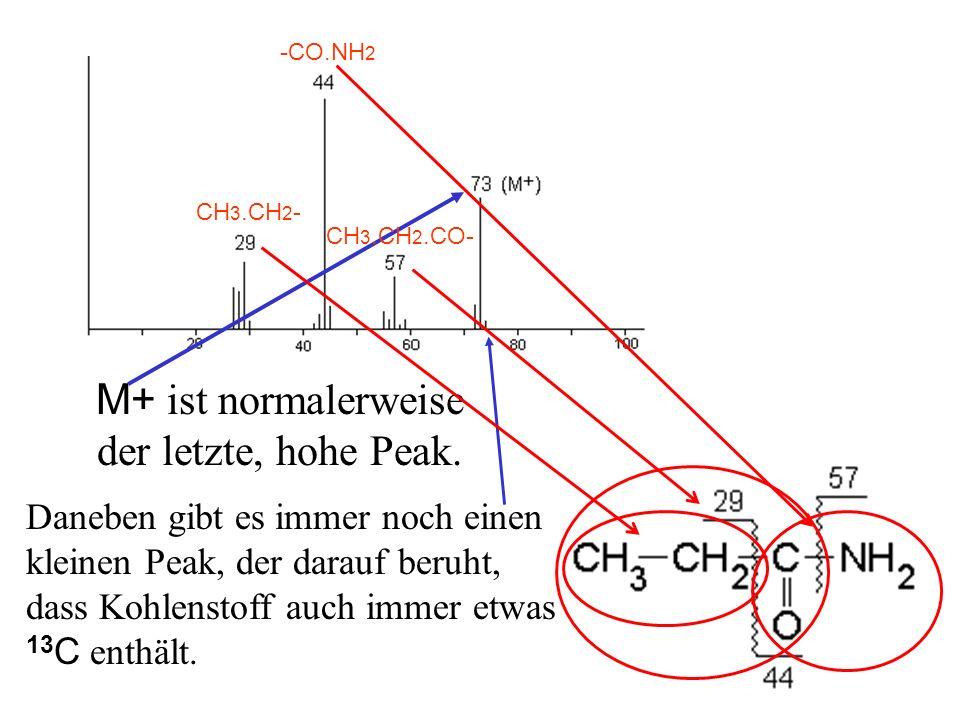 M+ ist normalerweise der letzte, hohe Peak.