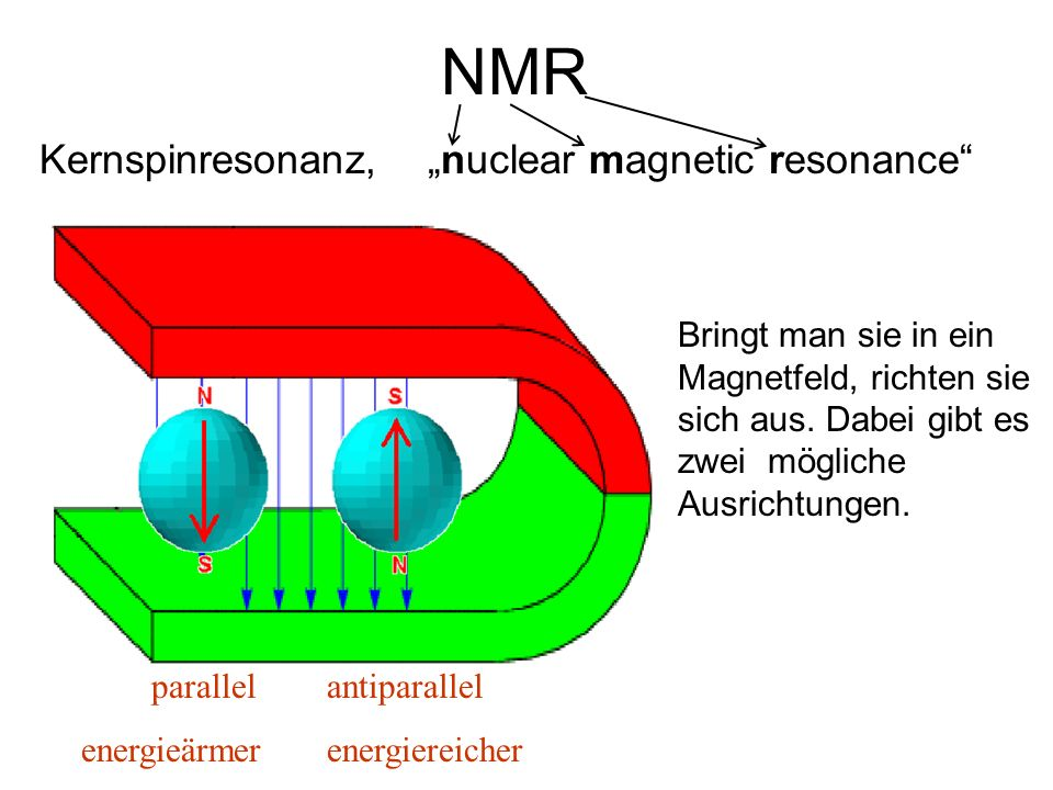 "NMR Kernspinresonanz, ""nuclear magnetic resonance"