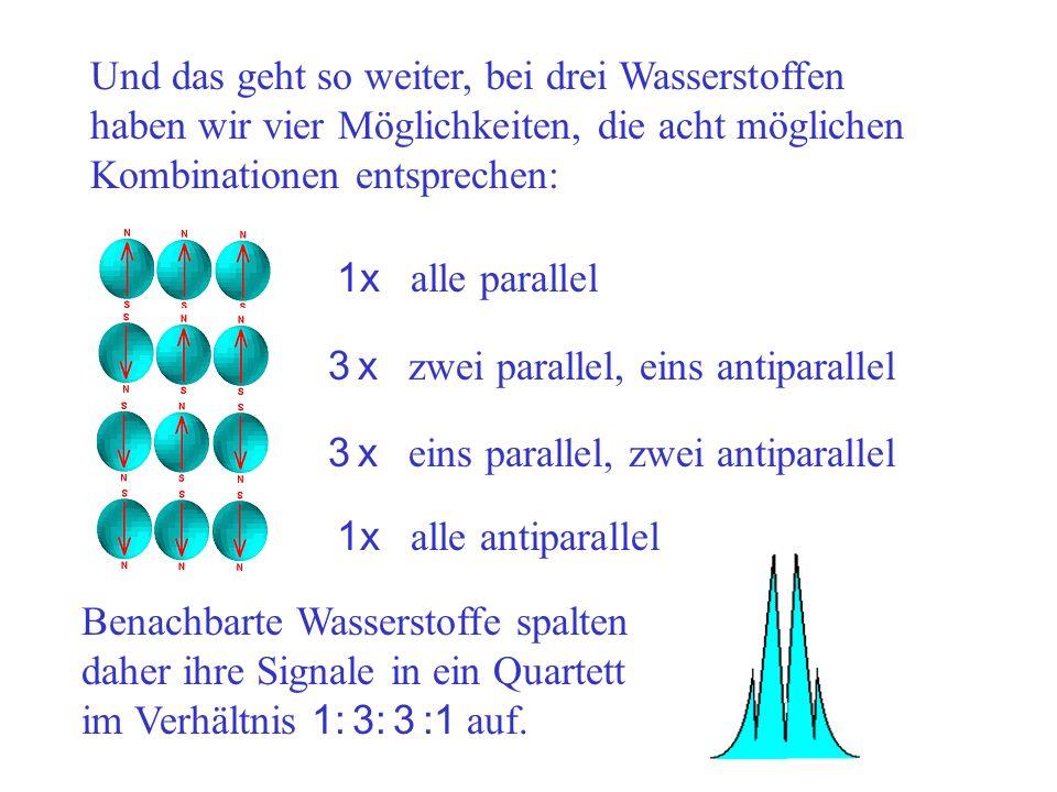 Und das geht so weiter, bei drei Wasserstoffen haben wir vier Möglichkeiten, die acht möglichen Kombinationen entsprechen: