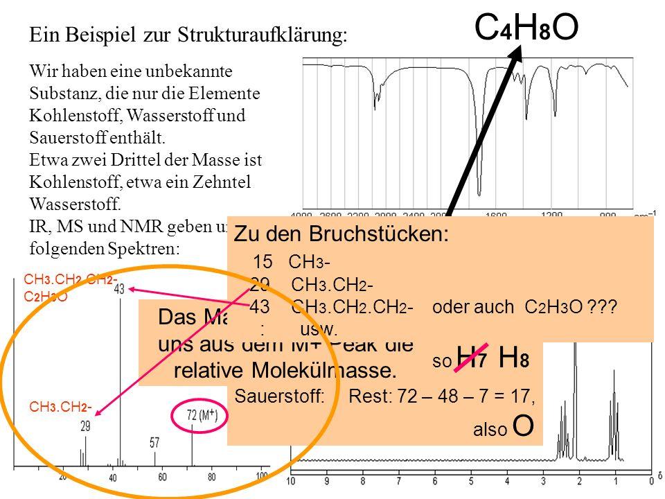 Das Massenspektrum gibt uns aus dem M+ Peak die relative Molekülmasse.