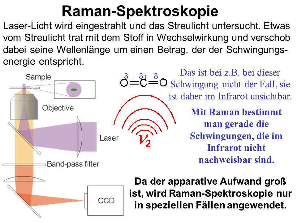 Infrarot-Spektroskopie (IR)