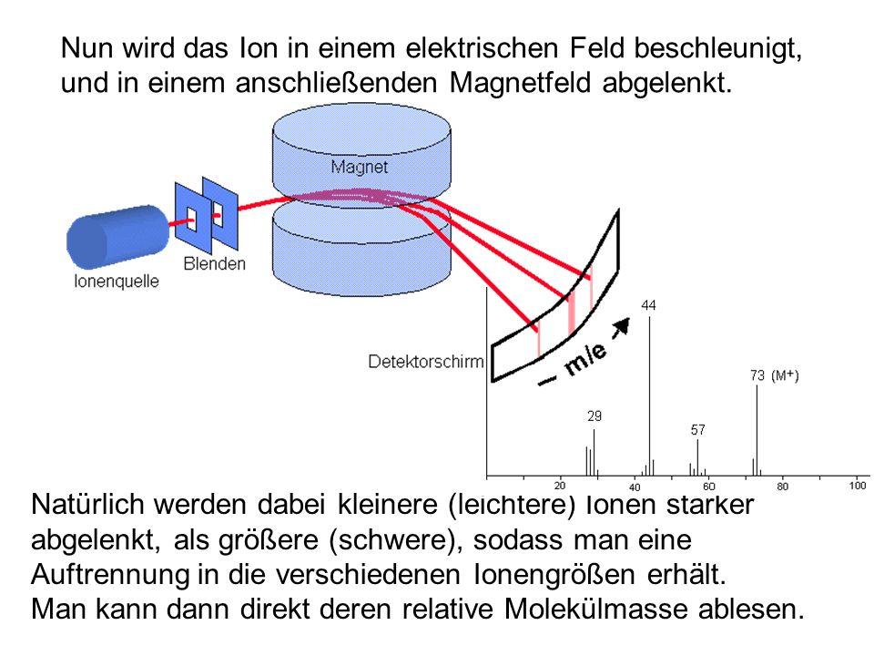 Nun wird das Ion in einem elektrischen Feld beschleunigt, und in einem anschließenden Magnetfeld abgelenkt.