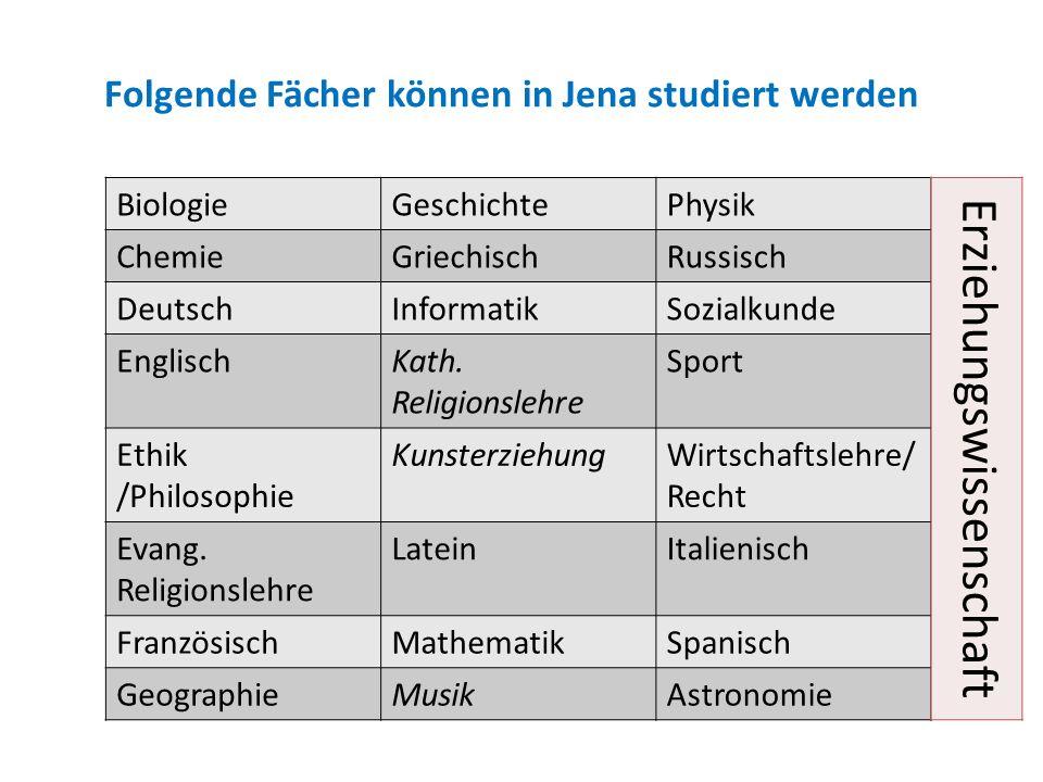 Folgende Fächer können in Jena studiert werden