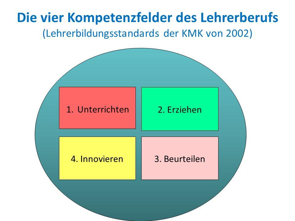 Die vier Kompetenzfelder des Lehrerberufs (Lehrerbildungsstandards der KMK von 2002)