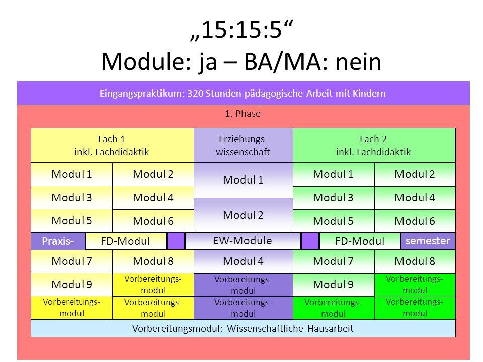 """""""15:15:5 Module: ja – BA/MA: nein"""