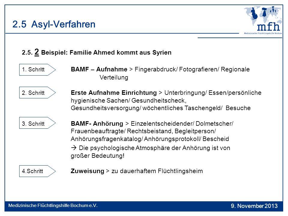 2.5 Asyl-Verfahren 2.5. 2 Beispiel: Familie Ahmed kommt aus Syrien