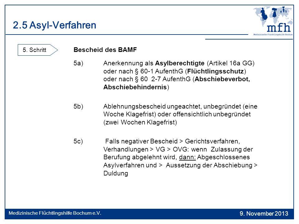 2.5 Asyl-Verfahren 5. Schritt Bescheid des BAMF.