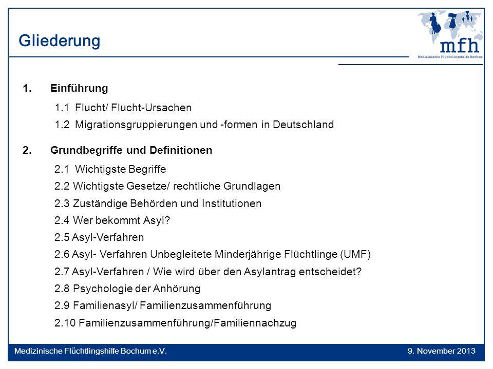 Gliederung Einführung 1.1 Flucht/ Flucht-Ursachen