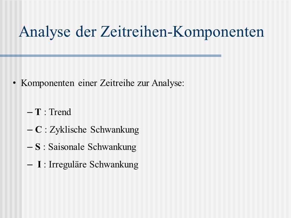 Analyse der Zeitreihen-Komponenten