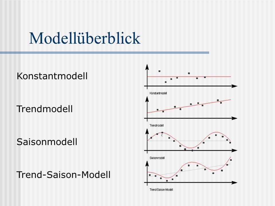 Modellüberblick Konstantmodell Trendmodell Saisonmodell