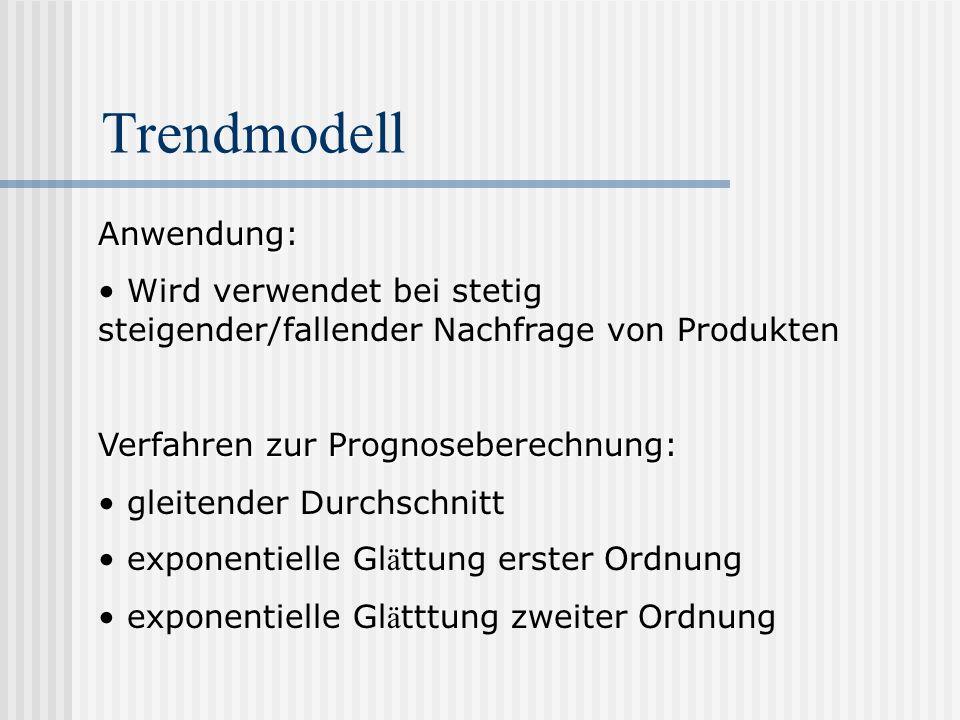 Trendmodell Anwendung: