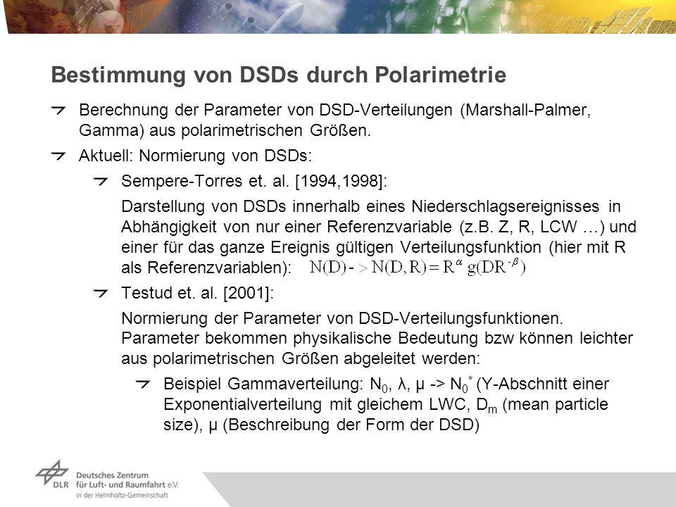 Bestimmung von DSDs durch Polarimetrie