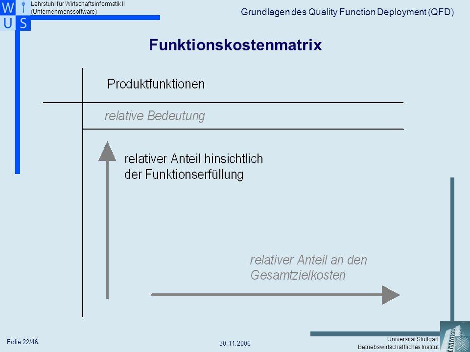 Funktionskostenmatrix