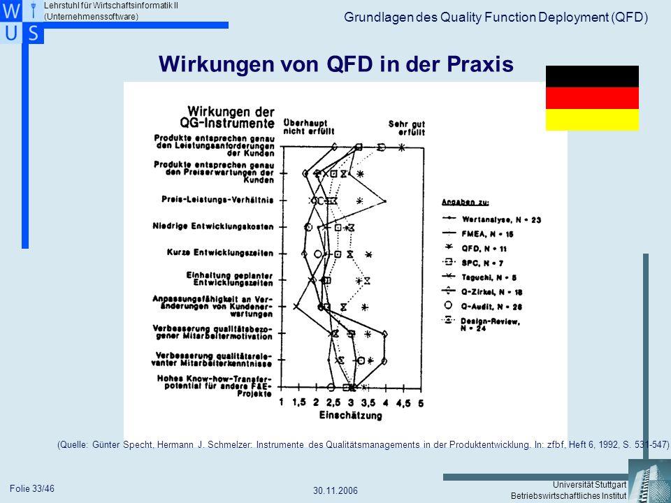 Wirkungen von QFD in der Praxis