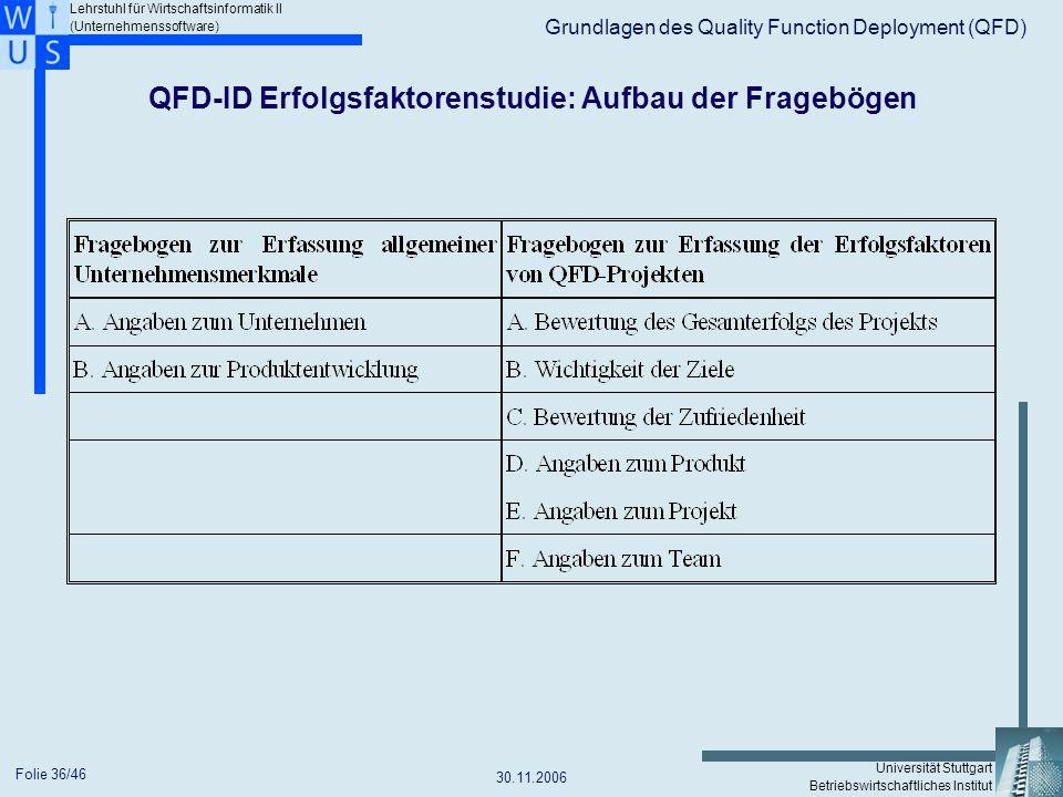 QFD-ID Erfolgsfaktorenstudie: Aufbau der Fragebögen