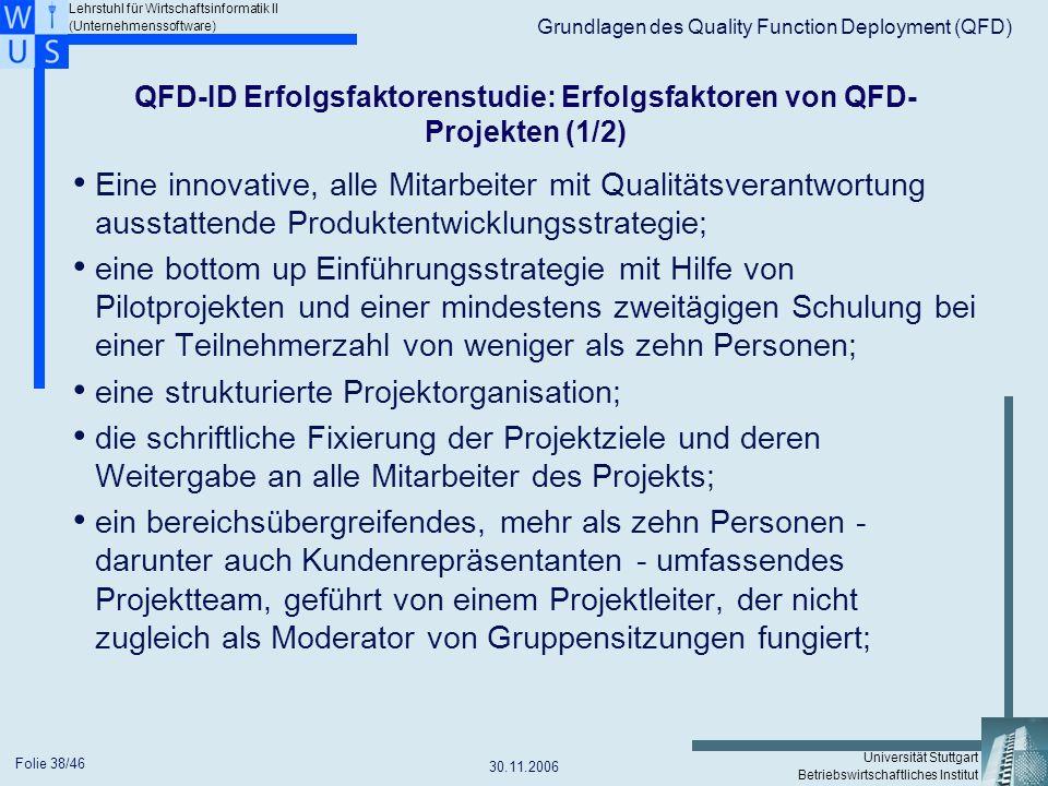QFD-ID Erfolgsfaktorenstudie: Erfolgsfaktoren von QFD-Projekten (1/2)