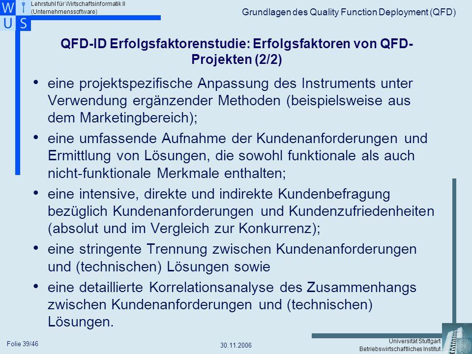 QFD-ID Erfolgsfaktorenstudie: Erfolgsfaktoren von QFD-Projekten (2/2)